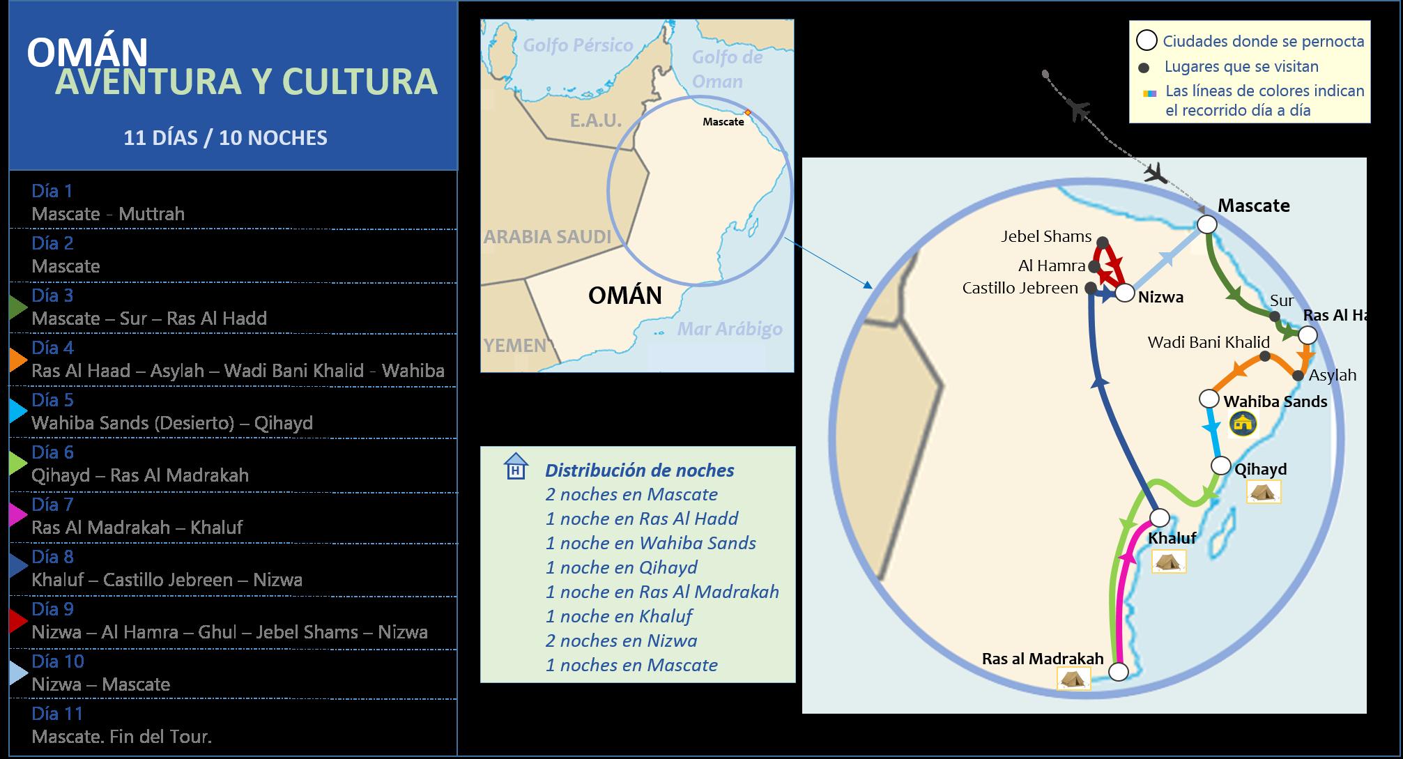 Omán Aventura y Cultura 11d - 10n