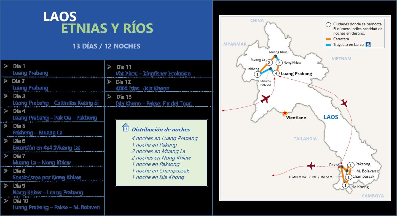 Laos Etnias y Ríos 13d - 12n