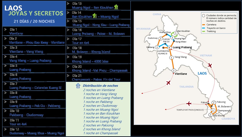 Laos Joyas y Secretos 21d - 20n